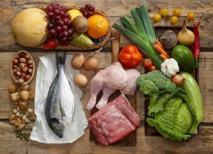 Az élelmiszerek ennek megfelelően négy csoportra vannak felosztva: